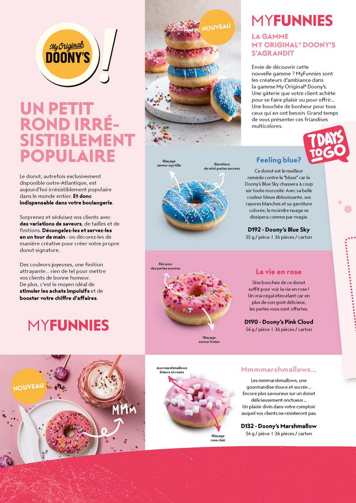 201205_VDM_Poster_Brochure_Donuts_FR-indd_D190_D192_Page_2%20(x1247blog)%20(Copier).png